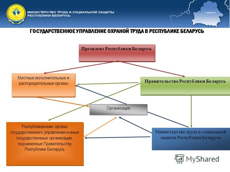 Президент Республики Беларусь Правительство Республики Беларусь Министерство труда и социальной защиты Республики Беларусь Республиканские органы государственного управления и иные государственные организации, подчиненные Правительству Республики Бел