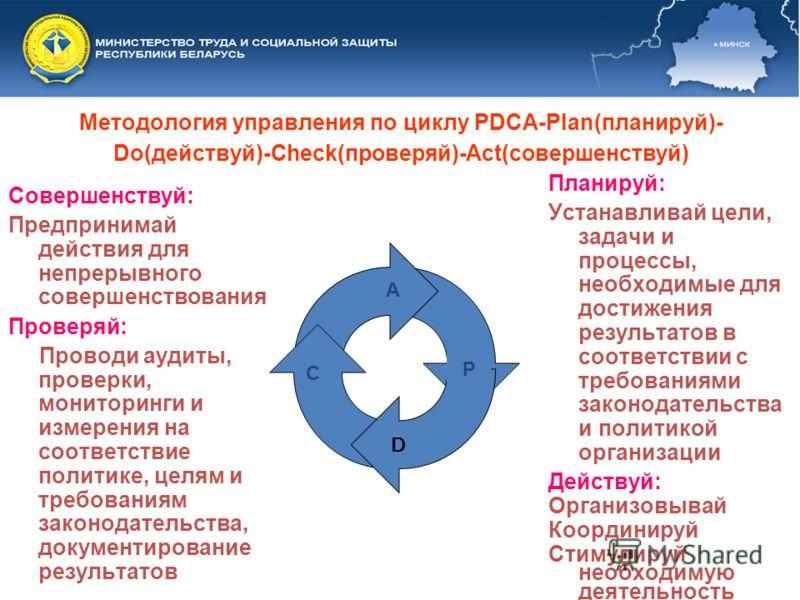 D Методология управления по циклу PDCA-Plan(планируй)- Dо(действуй)-Check(проверяй)-Аct(совершенствуй) Совершенствуй: Предпринимай действия для непрерывного совершенствования Проверяй: Проводи аудиты, проверки, мониторинги и измерения на соответствие