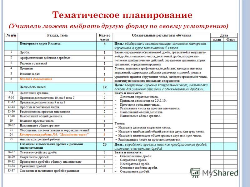 Тематическое планирование (Учитель может выбрать другую форму по своему усмотрению)