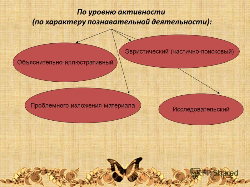 По уровню активности (по характеру познавательной деятельности): Объяснительно-иллюстративный Проблемного изложения материала Эвристический (частично-поисковый) Исследовательский
