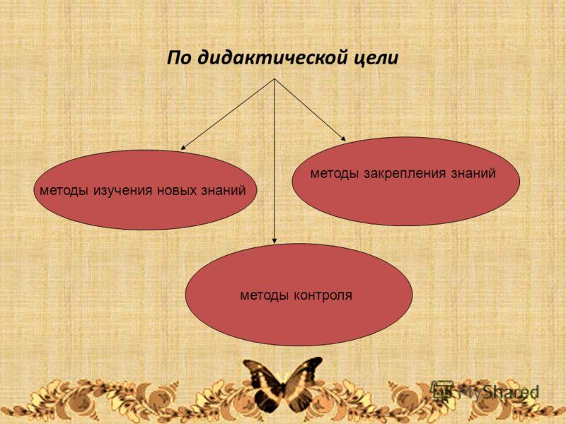 По дидактической цели методы изучения новых знаний методы контроля методы закрепления знаний