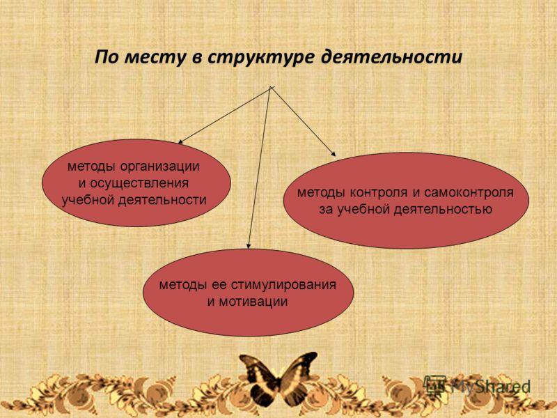 По месту в структуре деятельности методы организации и осуществления учебной деятельности методы ее стимулирования и мотивации методы контроля и самоконтроля за учебной деятельностью