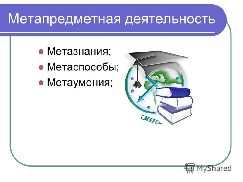 Метапредметная деятельность Метазнания; Метаспособы; Метаумения;
