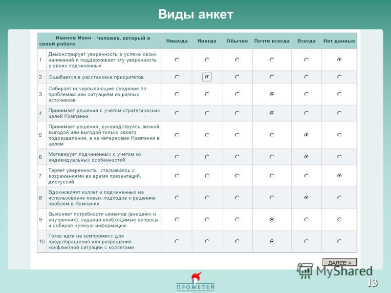 13 Виды анкет