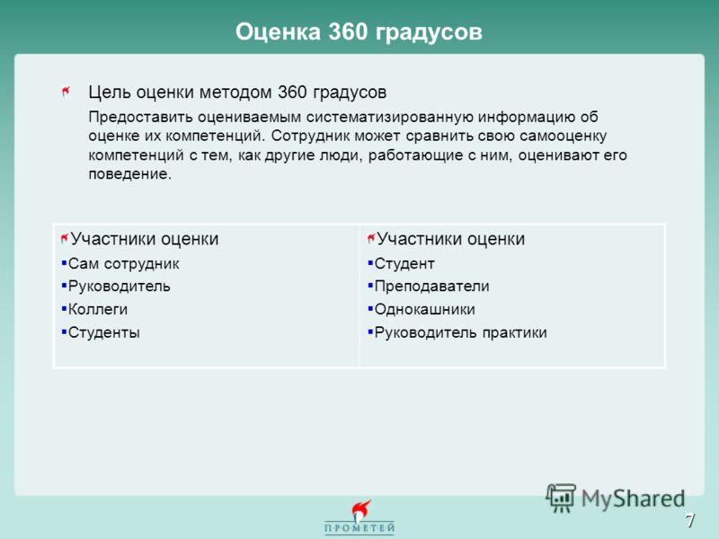 7 Оценка 360 градусов Цель оценки методом 360 градусов Предоставить оцениваемым систематизированную информацию об оценке их компетенций. Сотрудник может сравнить свою самооценку компетенций с тем, как другие люди, работающие с ним, оценивают его пове
