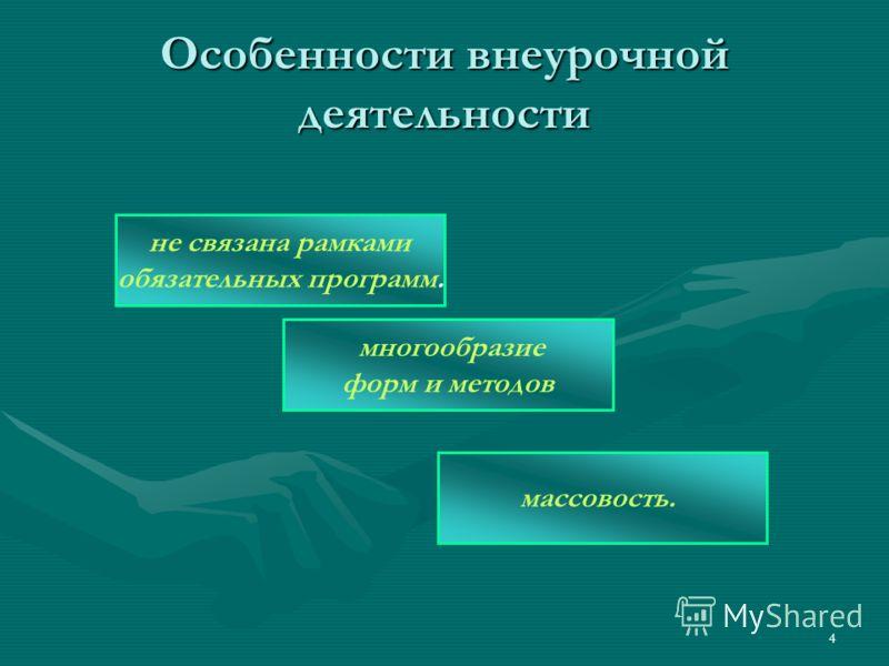4 Особенности внеурочной деятельности не связана рамками обязательных программ. многообразие форм и методов массовость.