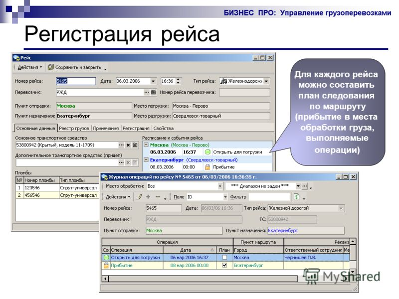 Регистрация рейса Для каждого рейса можно составить план следования по маршруту (прибытие в места обработки груза, выполняемые операции)