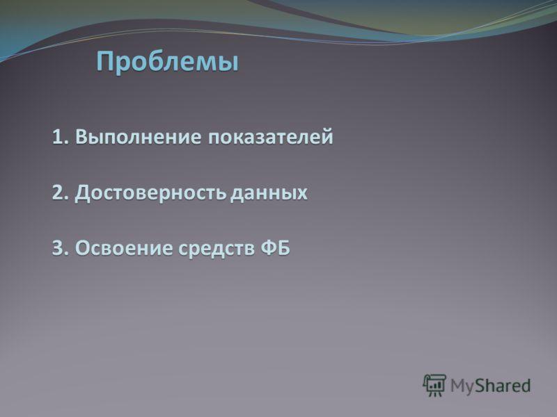 Проблемы 1. Выполнение показателей 2. Достоверность данных 3. Освоение средств ФБ