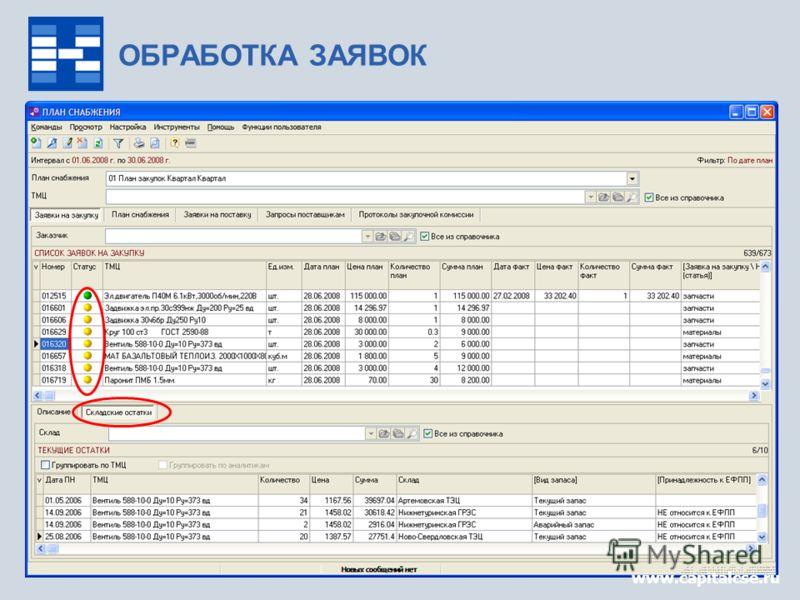 www.capitalcse.ru Управление снабжением6 www.capitalcse.ru ОБРАБОТКА ЗАЯВОК