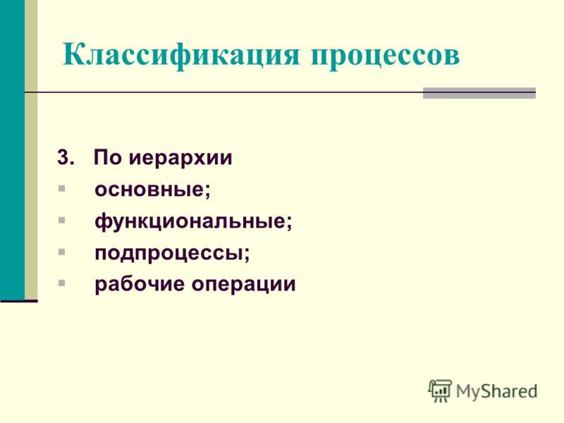 Классификация процессов 3. По иерархии основные; функциональные; подпроцессы; рабочие операции