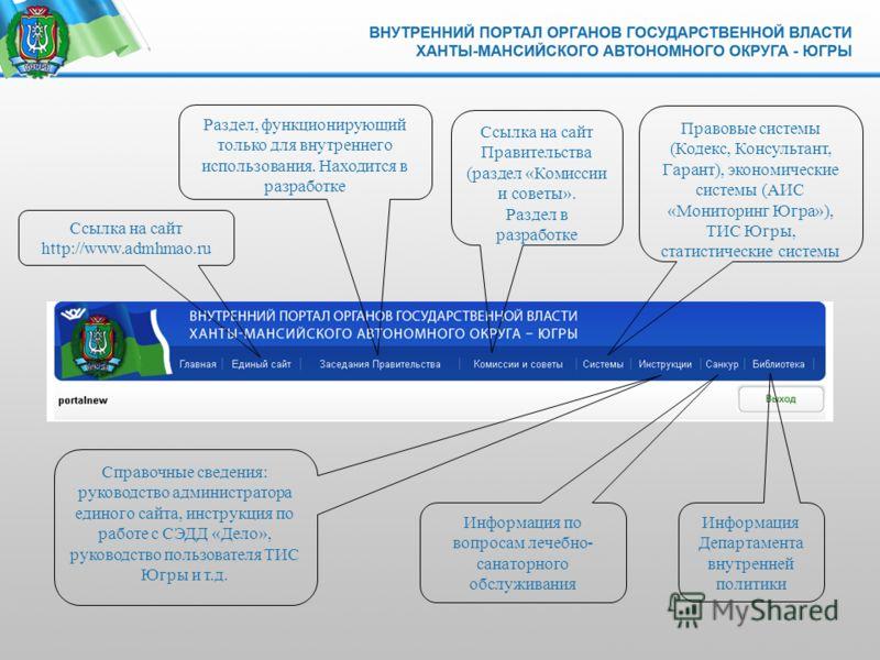 Ссылка на сайт http://www.admhmao.ru Раздел, функционирующий только для внутреннего использования. Находится в разработке Ссылка на сайт Правительства (раздел «Комиссии и советы». Раздел в разработке Правовые системы (Кодекс, Консультант, Гарант), эк