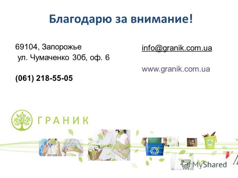 Благодарю за внимание! 69104, Запорожье ул. Чумаченко 30б, оф. 6 (061) 218-55-05 info@granik.com.ua www.granik.com.ua