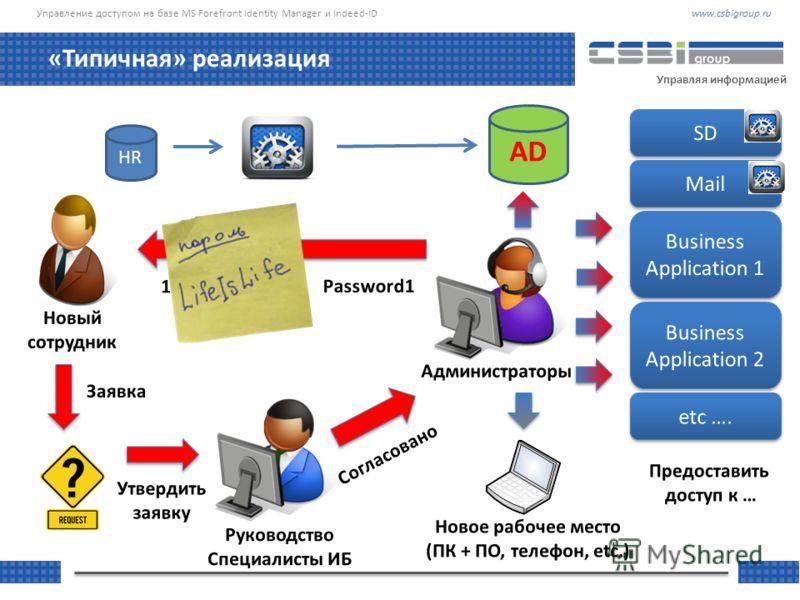 www.csbigroup.ruУправление доступом на базе MS Forefront Identity Manager и Indeed-ID Управляя информацией «Типичная» реализация HR AD