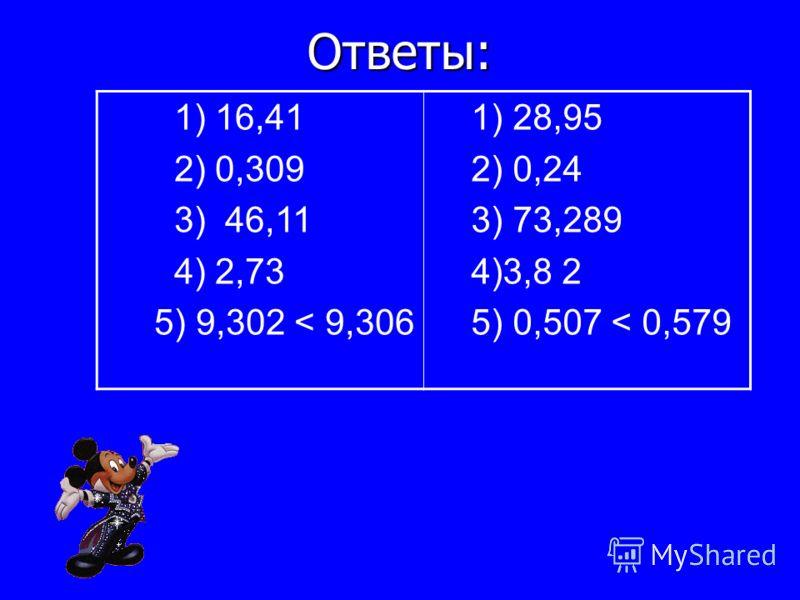 Ответы: 1) 16,41 2) 0,309 3) 46,11 4) 2,73 5) 9,302 < 9,306 1) 28,95 2) 0,24 3) 73,289 4)3,8 2 5) 0,507 < 0,579
