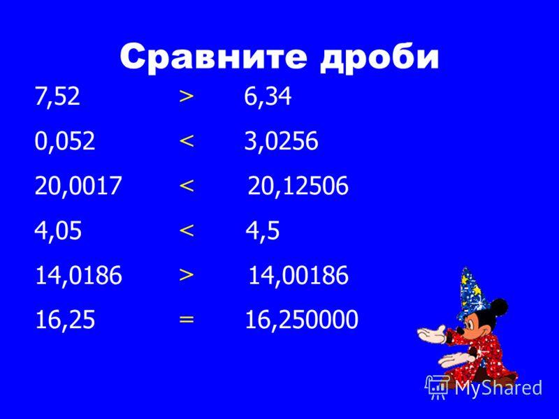 7,52 6,34 0,052 3,0256 20,0017 20,12506 4,05 4,5 14,0186 14,00186 16,25 16,250000 > < < < > = Сравните дроби