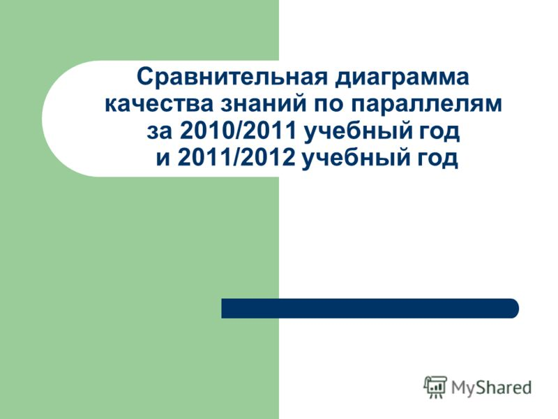 Сравнительная диаграмма качества знаний по параллелям за 2010/2011 учебный год и 2011/2012 учебный год