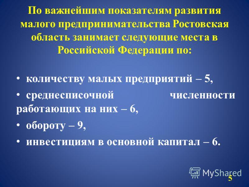 По важнейшим показателям развития малого предпринимательства Ростовская область занимает следующие места в Российской Федерации по: количеству малых предприятий – 5, среднесписочной численности работающих на них – 6, обороту – 9, инвестициям в основн