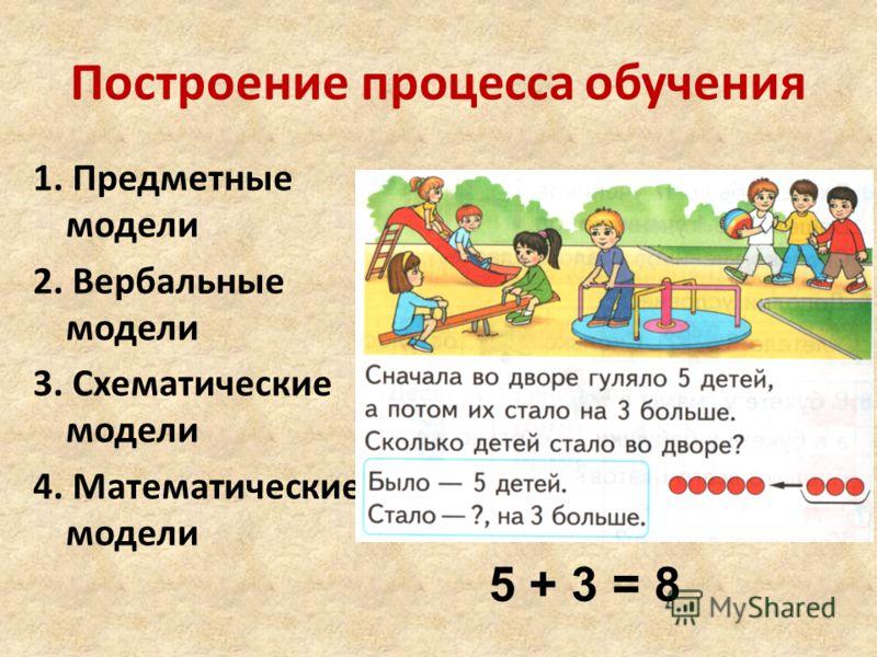 Построение процесса обучения 1. Предметные модели 2. Вербальные модели 3. Схематические модели 4. Математические модели 5 + 3 = 8