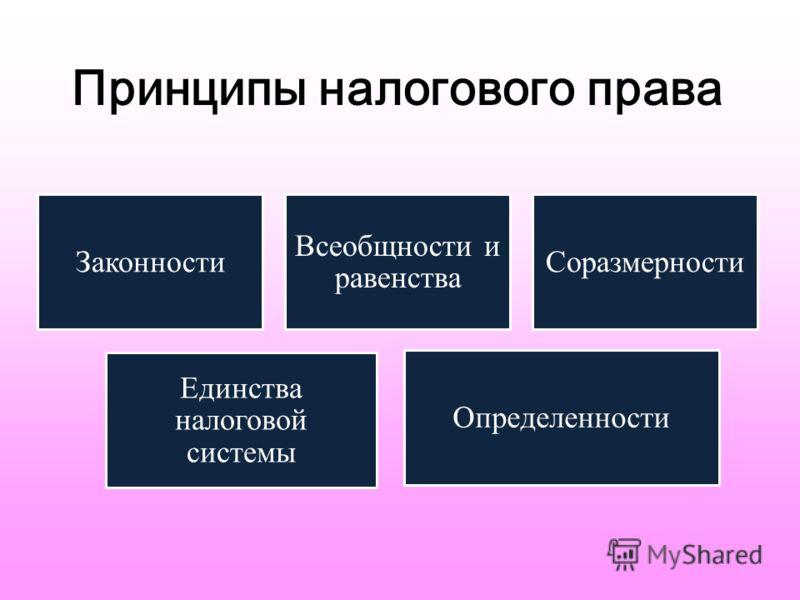 Принципы налогового права Законности Всеобщности и равенства Соразмерности Единства налоговой системы Определенности