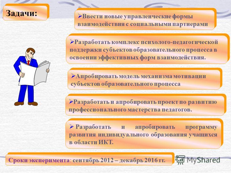 Задачи: Разработать и апробировать проект по развитию профессионального мастерства педагогов. Разработать комплекс психолого-педагогической поддержки субъектов образовательного процесса в освоении эффективных форм взаимодействия. Апробировать модель