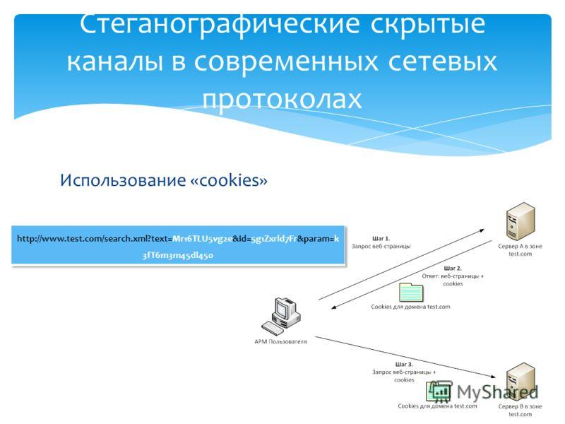 Использование «cookies» Стеганографические скрытые каналы в современных сетевых протоколах