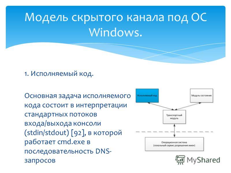 1. Исполняемый код. Основная задача исполняемого кода состоит в интерпретации стандартных потоков входа/выхода консоли (stdin/stdout) [92], в которой работает cmd.exe в последовательность DNS- запросов Модель скрытого канала под ОС Windows.