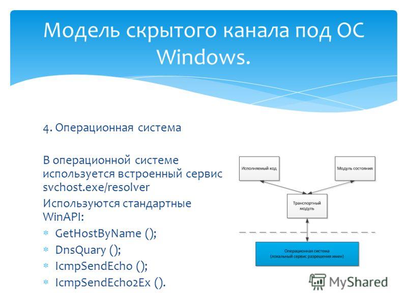 4. Операционная система В операционной системе используется встроенный сервис svchost.exe/resolver Используются стандартные WinAPI: GetHostByName (); DnsQuary (); IcmpSendEcho (); IcmpSendEcho2Ex (). Модель скрытого канала под ОС Windows.
