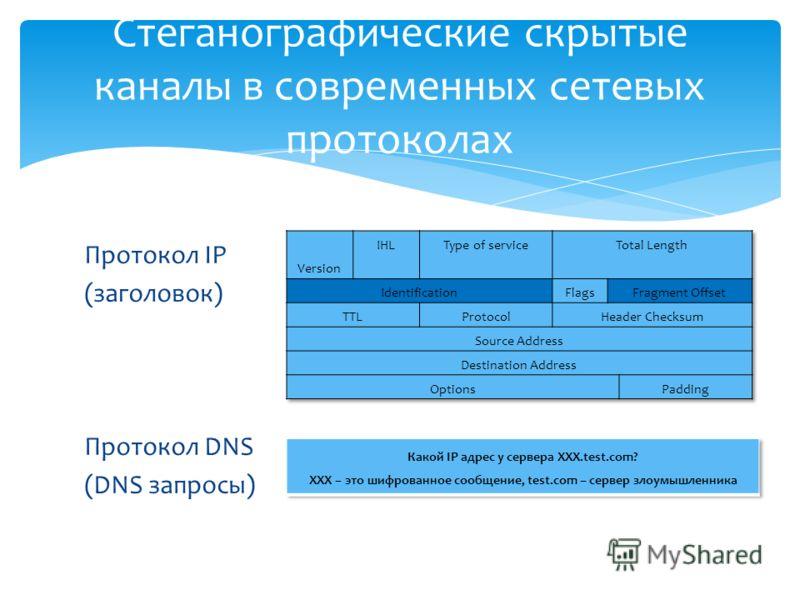 Стеганографические скрытые каналы в современных сетевых протоколах Протокол IP (заголовок) Протокол DNS (DNS запросы)