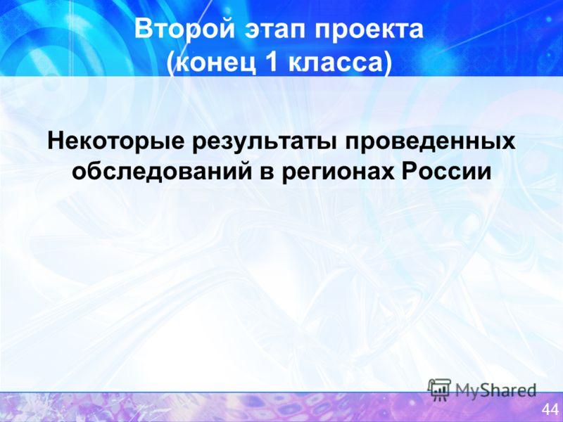 Второй этап проекта (конец 1 класса) Некоторые результаты проведенных обследований в регионах России 44