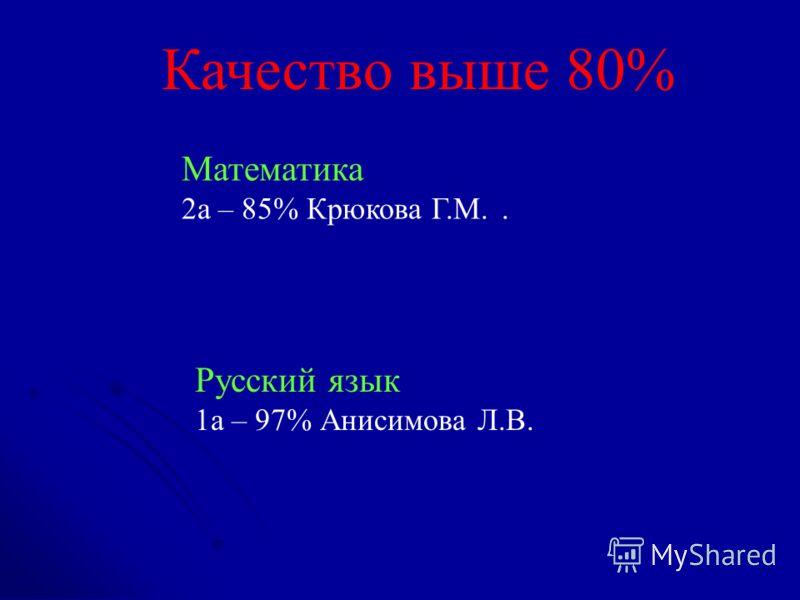 Качество выше 80% Математика 2а – 85% Крюкова Г.М.. Русский язык 1а – 97% Анисимова Л.В.