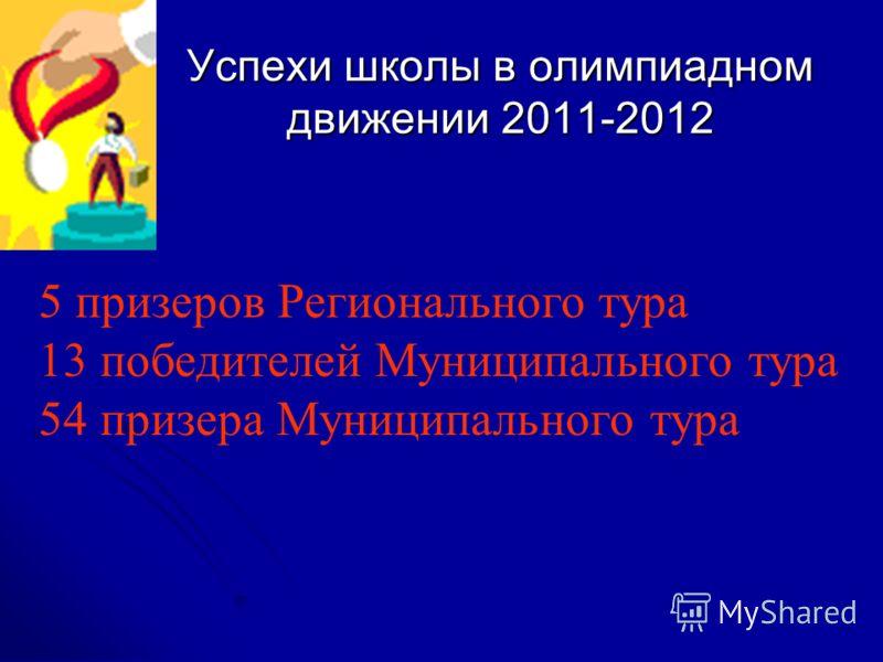 Успехи школы в олимпиадном движении 2011-2012 5 призеров Регионального тура 13 победителей Муниципального тура 54 призера Муниципального тура