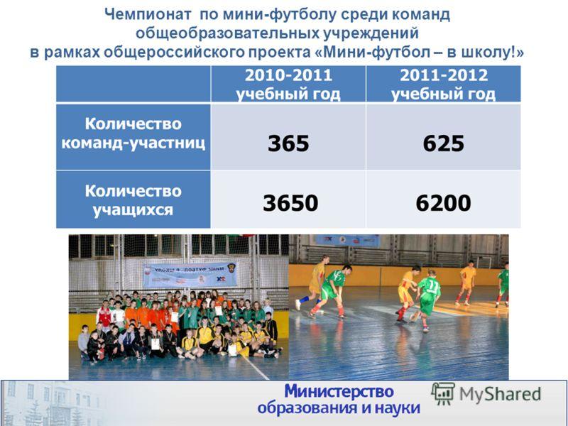 Чемпионат по мини-футболу среди команд общеобразовательных учреждений в рамках общероссийского проекта «Мини-футбол – в школу!» 14
