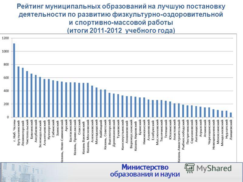 Рейтинг муниципальных образований на лучшую постановку деятельности по развитию физкультурно-оздоровительной и спортивно-массовой работы (итоги 2011-2012 учебного года) 17
