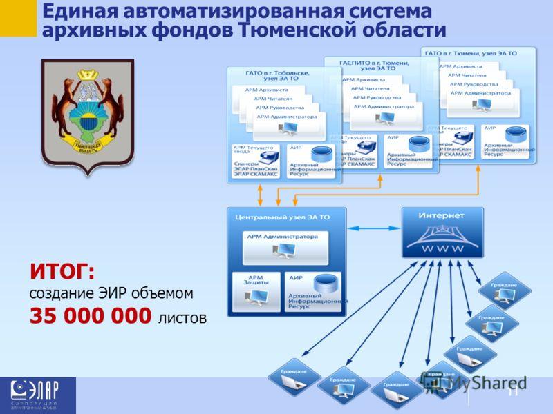 Единая автоматизированная система архивных фондов Тюменской области ИТОГ: создание ЭИР объемом 35 000 000 листов 11