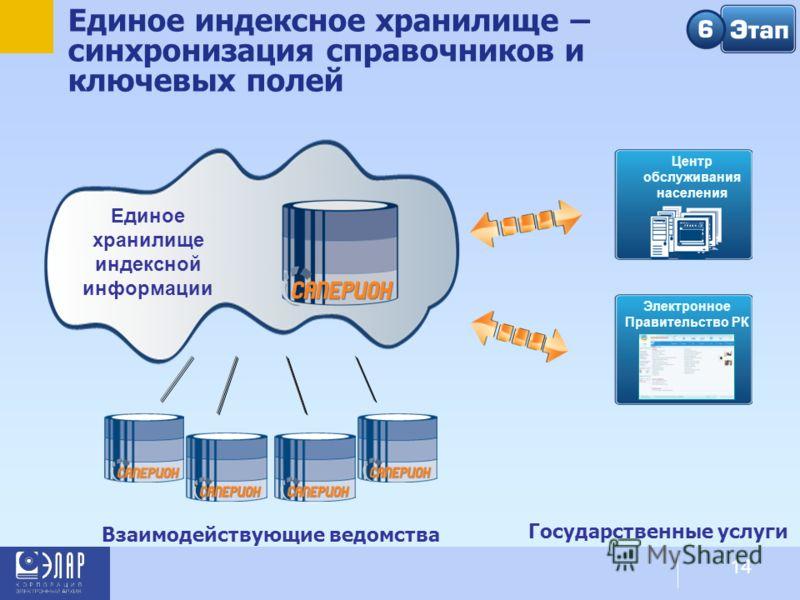 Единое индексное хранилище – синхронизация справочников и ключевых полей Единое хранилище индексной информации Центр обслуживания населения Государственные услуги Взаимодействующие ведомства Электронное Правительство РК 14