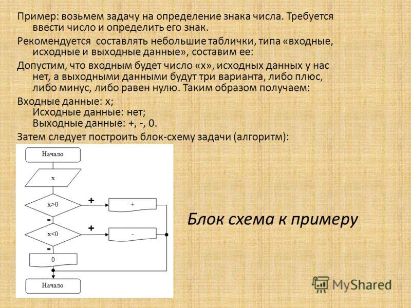 Пример: возьмем задачу на определение знака числа. Требуется ввести число и определить его знак. Рекомендуется составлять небольшие таблички, типа «входные, исходные и выходные данные», составим ее: Допустим, что входным будет число «x», исходных дан