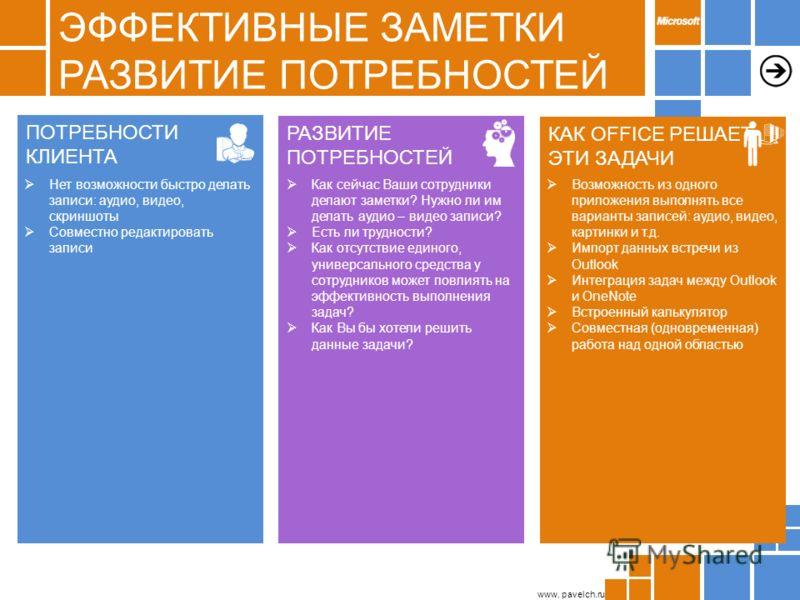www. pavelch.ru ЭФФЕКТИВНЫЕ ЗАМЕТКИ РАЗВИТИЕ ПОТРЕБНОСТЕЙ ПОТРЕБНОСТИ КЛИЕНТА Нет возможности быстро делать записи: аудио, видео, скриншоты Совместно редактировать записи РАЗВИТИЕ ПОТРЕБНОСТЕЙ Как сейчас Ваши сотрудники делают заметки? Нужно ли им де