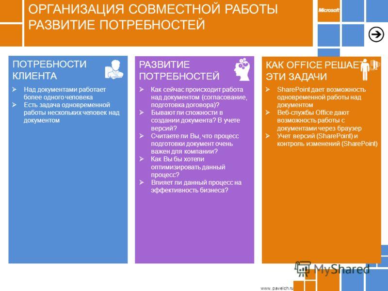 www. pavelch.ru ОРГАНИЗАЦИЯ СОВМЕСТНОЙ РАБОТЫ РАЗВИТИЕ ПОТРЕБНОСТЕЙ ПОТРЕБНОСТИ КЛИЕНТА Над документами работает более одного человека Есть задача одновременной работы нескольких человек над документом РАЗВИТИЕ ПОТРЕБНОСТЕЙ Как сейчас происходит рабо