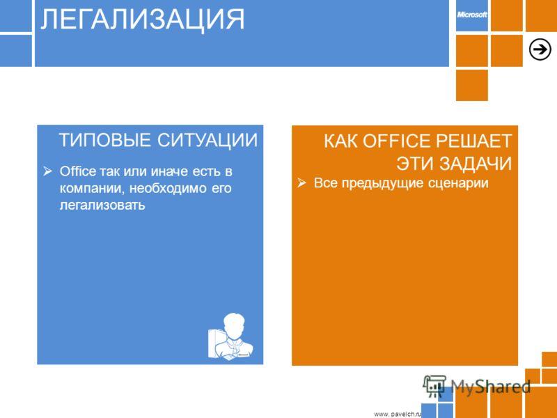 www. pavelch.ru ЛЕГАЛИЗАЦИЯ ТИПОВЫЕ СИТУАЦИИ Office так или иначе есть в компании, необходимо его легализовать КАК OFFICE РЕШАЕТ ЭТИ ЗАДАЧИ Все предыдущие сценарии