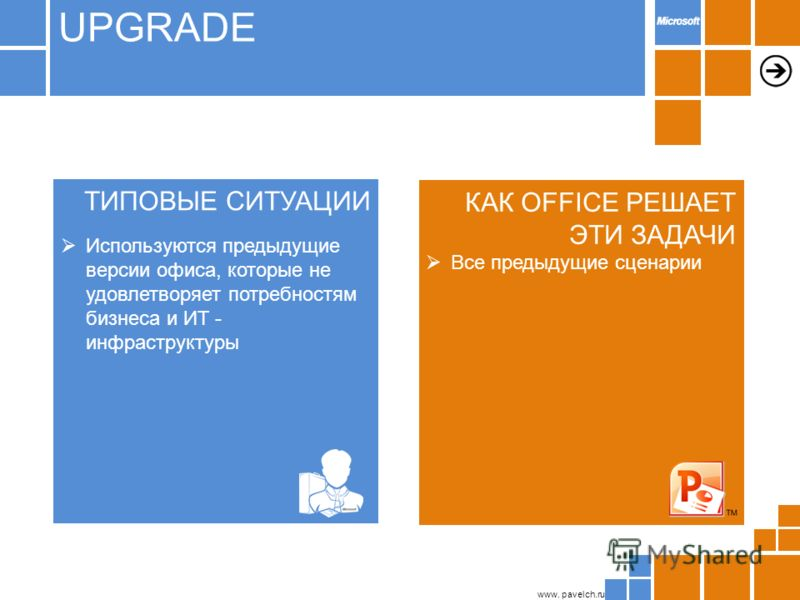 www. pavelch.ru UPGRADE ТИПОВЫЕ СИТУАЦИИ Используются предыдущие версии офиса, которые не удовлетворяет потребностям бизнеса и ИТ - инфраструктуры КАК OFFICE РЕШАЕТ ЭТИ ЗАДАЧИ Все предыдущие сценарии