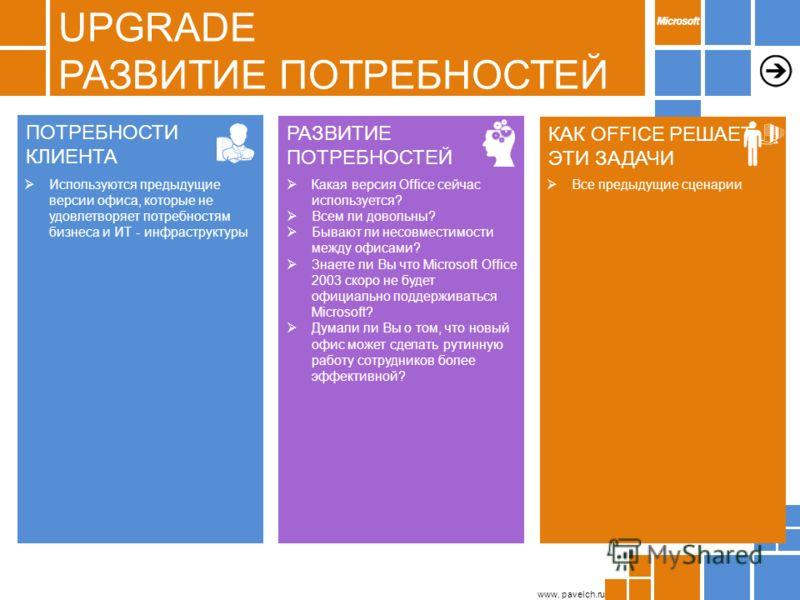 www. pavelch.ru UPGRADE РАЗВИТИЕ ПОТРЕБНОСТЕЙ ПОТРЕБНОСТИ КЛИЕНТА Используются предыдущие версии офиса, которые не удовлетворяет потребностям бизнеса и ИТ - инфраструктуры РАЗВИТИЕ ПОТРЕБНОСТЕЙ Какая версия Office сейчас используется? Всем ли довольн