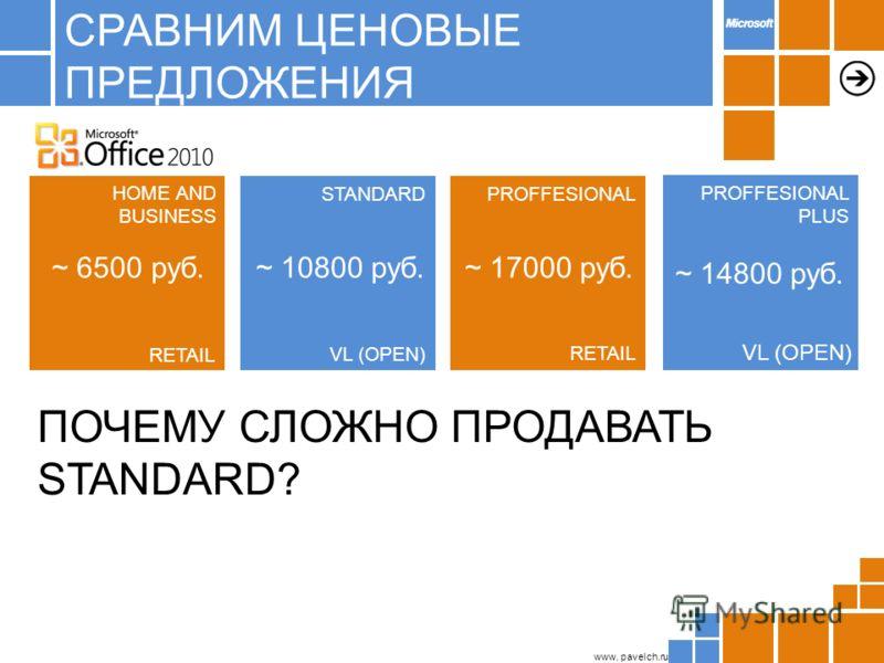 www. pavelch.ru СРАВНИМ ЦЕНОВЫЕ ПРЕДЛОЖЕНИЯ HOME AND BUSINESS PROFFESIONALSTANDARD PROFFESIONAL PLUS RETAIL VL (OPEN) ~ 6500 руб.~ 10800 руб.~ 17000 руб. ~ 14800 руб. ПОЧЕМУ СЛОЖНО ПРОДАВАТЬ STANDARD?