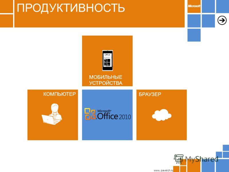 www. pavelch.ru ПРОДУКТИВНОСТЬ МОБИЛЬНЫЕ УСТРОЙСТВА КОМПЬЮТЕР БРАУЗЕР