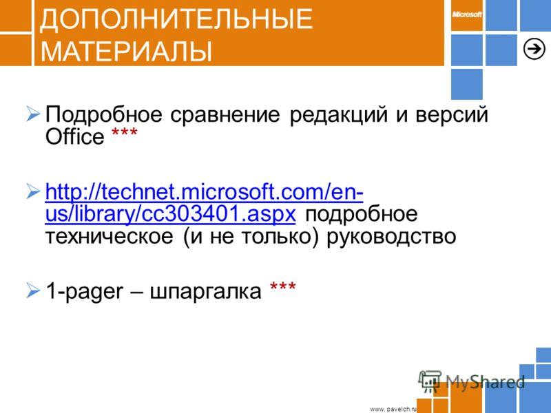 www. pavelch.ru Подробное сравнение редакций и версий Office *** http://technet.microsoft.com/en- us/library/cc303401.aspx подробное техническое (и не только) руководство http://technet.microsoft.com/en- us/library/cc303401.aspx 1-pager – шпаргалка *