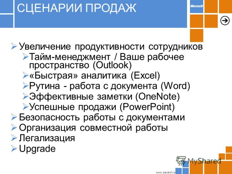 www. pavelch.ru Увеличение продуктивности сотрудников Тайм-менеджмент / Ваше рабочее пространство (Outlook) «Быстрая» аналитика (Excel) Рутина - работа с документа (Word) Эффективные заметки (OneNote) Успешные продажи (PowerPoint) Безопасность работы