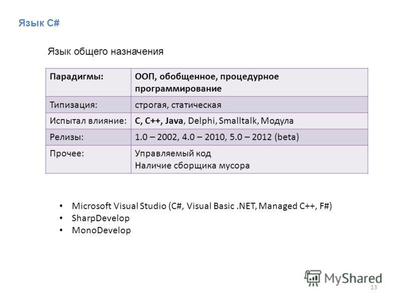 Язык C# 13 Парадигмы:ООП, обобщенное, процедурное программирование Типизация:строгая, статическая Испытал влияние:С, C++, Java, Delphi, Smalltalk, Модула Релизы:1.0 – 2002, 4.0 – 2010, 5.0 – 2012 (beta) Прочее:Управляемый код Наличие сборщика мусора