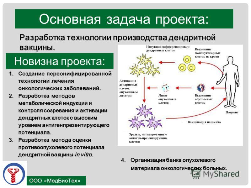 ООО «МедБиоТех» Основная задача проекта : Разработка технологии производства дендритной вакцины. Новизна проекта : 1.Создание персонифицированной технологии лечения онкологических заболеваний. 2.Разработка м етод ов метаболической индукции и контроля
