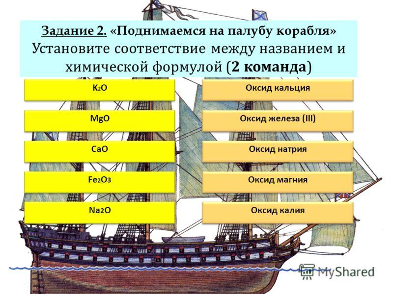У K2OK2O MgO CaOFe 2 O 3 Na 2 O Оксид кальция Оксид железа (III) Оксид натрияОксид магния Оксид калия Задание 2. «Поднимаемся на палубу корабля» Установите соответствие между названием и химической формулой (2 команда)