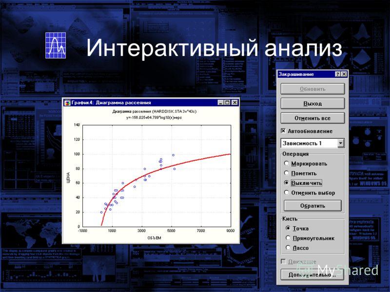 Кисть Интерактивный анализ