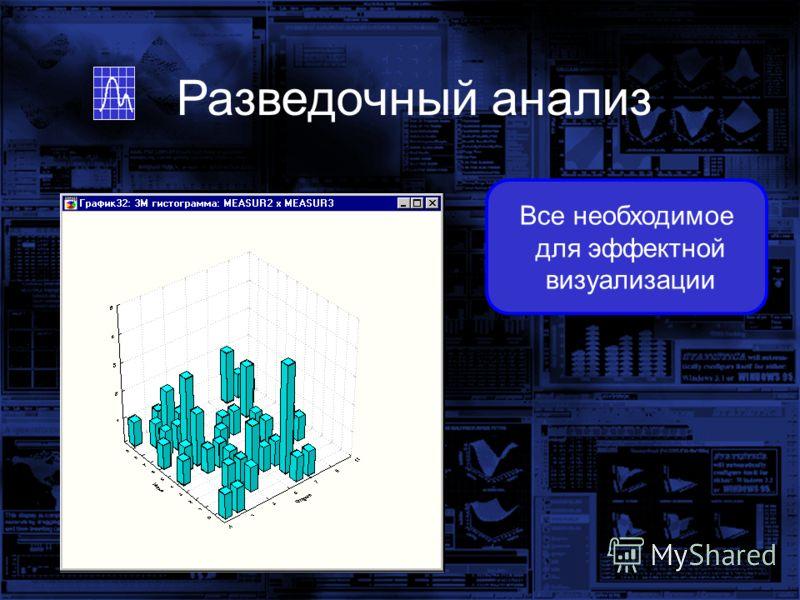 Все необходимое для эффектной визуализации Разведочный анализ